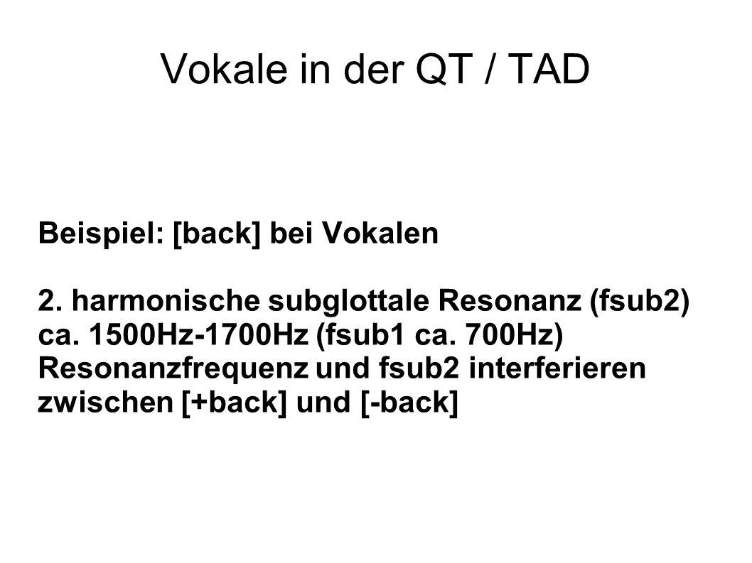 Vokale in der QT / TAD Beispiel: [back] bei Vokalen